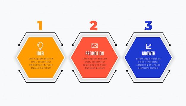 Infográfico de três etapas em forma hexagonal