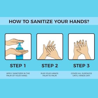 Infográfico de três etapas para usar o desinfetante para as mãos
