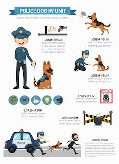 Infográfico de unidade de cão policial k9, ilustração vetorial.
