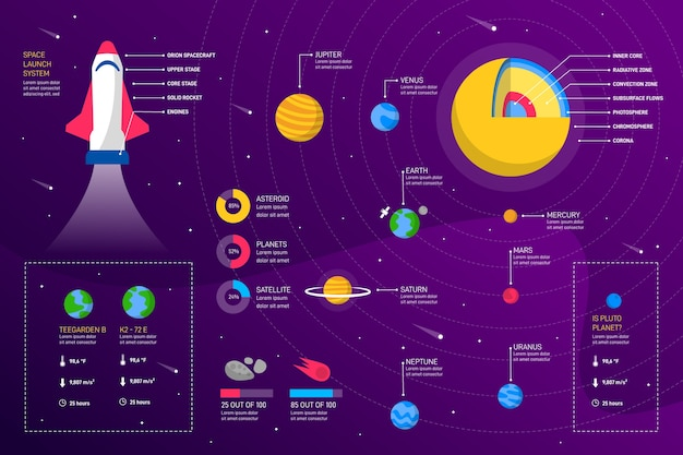 Infográfico de universo de design plano