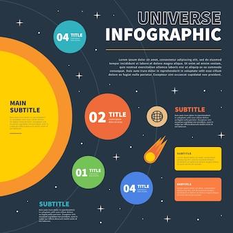 Infográfico de universo plana colorida