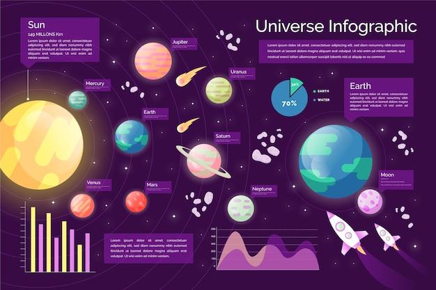 Infográfico de universo plana com planetas e foguetes