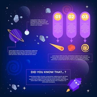 Infográfico de universo plana