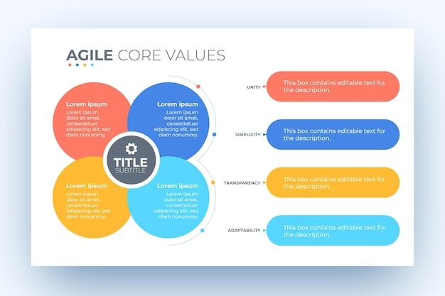 Infográfico de valores centrais ágeis