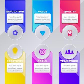 Infográfico de valores fundamentais do gradiente