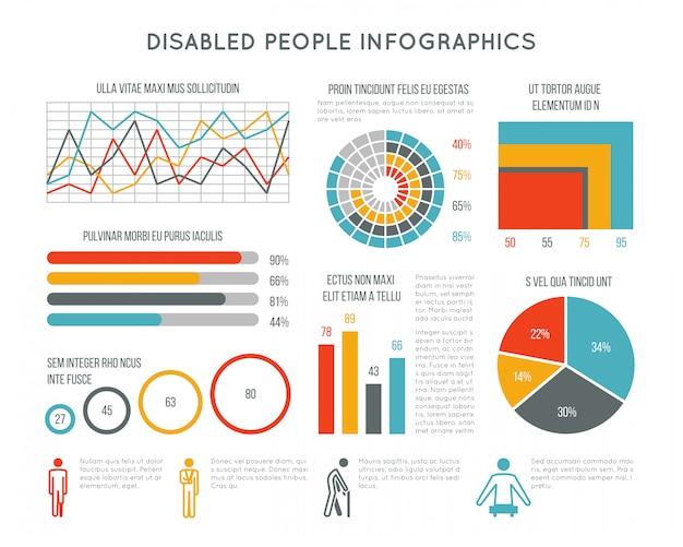 Infográfico de vetor de saúde e deficiência com ícones de pessoa com deficiência, gráficos e diagramas. medica