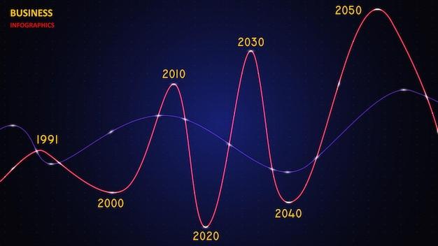 Infográfico de vetor na forma de um gráfico variável luminoso. eps 10