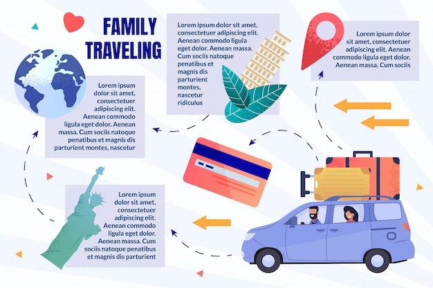 Infográfico de viagem em família