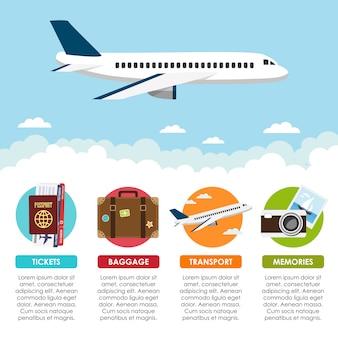 Infográfico de viagem
