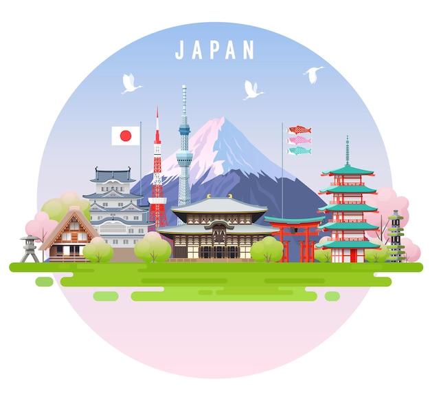 Infográfico de viagens ao japão