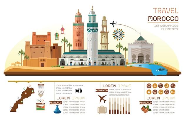 Infográfico de viagens de marrocos