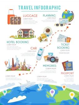 Infográfico de viagens