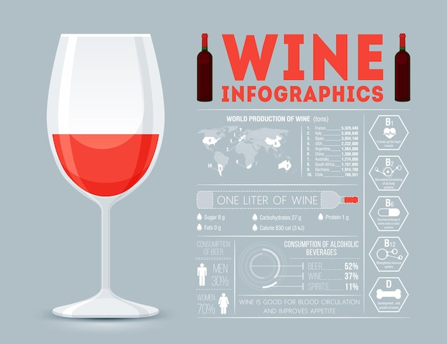 Infográfico de vinhos. estilo simples.