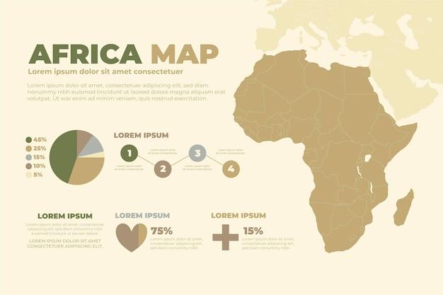 Infográfico desenhado à mão do mapa da áfrica