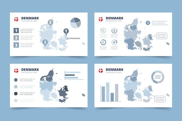 Infográfico desenhado à mão do mapa da dinamarca