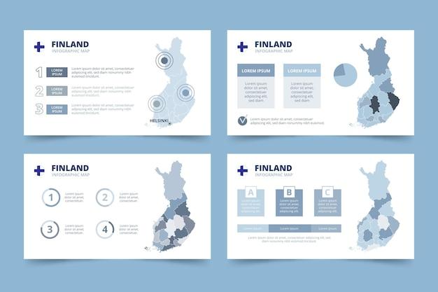 Infográfico desenhado à mão do mapa da finlândia