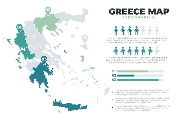 Infográfico desenhado à mão do mapa da grécia