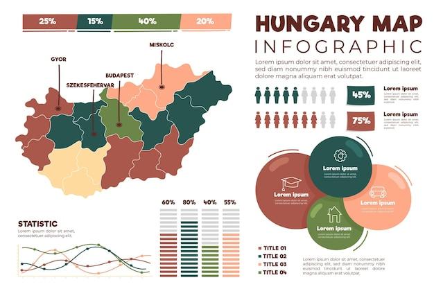 Infográfico desenhado à mão do mapa da hungria