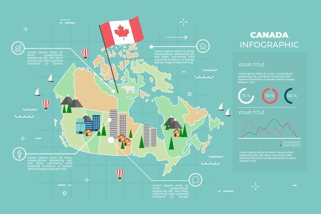 Infográfico desenhado à mão do mapa do canadá
