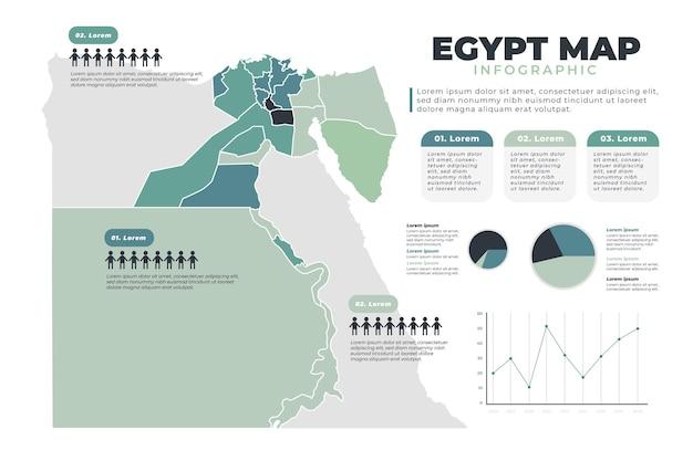 Infográfico desenhado à mão do mapa do egito