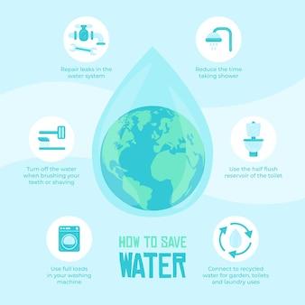 Infográfico desenhado à mão para o dia mundial da água