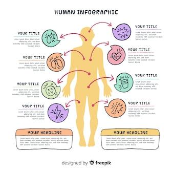 Infográfico design sobre pessoas, população, habitantes, estatísticas