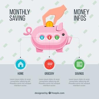 Infográfico dinheiro plano com piggybank