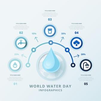 Infográfico do dia da água no mundo plano