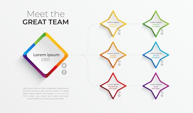 Infográfico do gráfico da equipe organizacional
