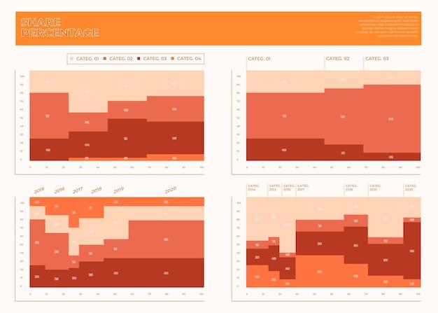 Infográfico do gráfico mekko