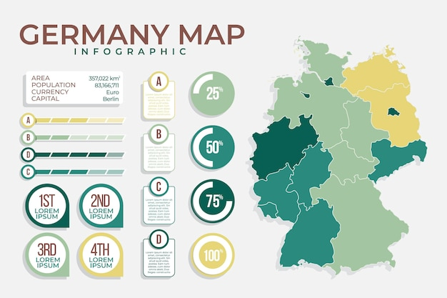 Infográfico do mapa criativo da alemanha