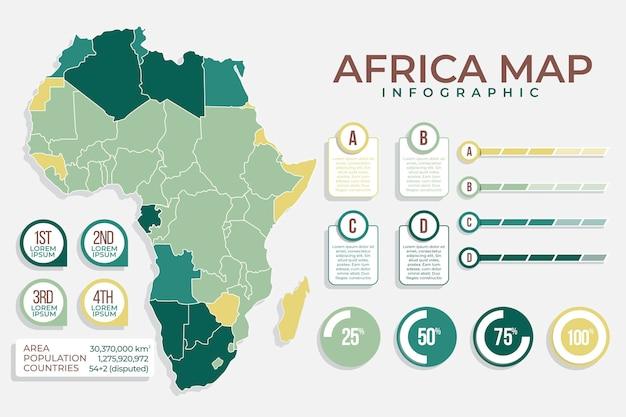 Infográfico do mapa da áfrica com texto e gráficos