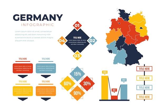 Infográfico do mapa da alemanha plana