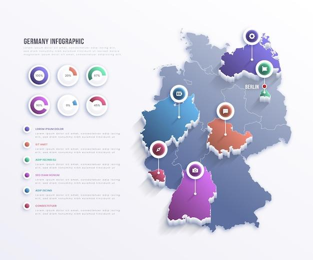 Infográfico do mapa da alemanha