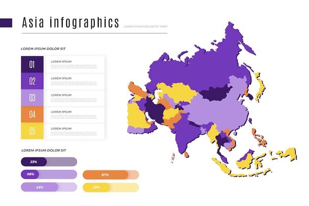 Infográfico do mapa da ásia em design plano