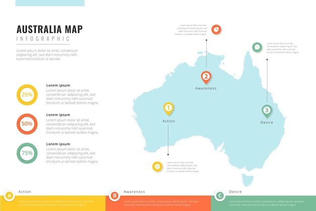 Infográfico do mapa da austrália em design plano