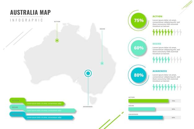 Infográfico do mapa da áustria em design plano