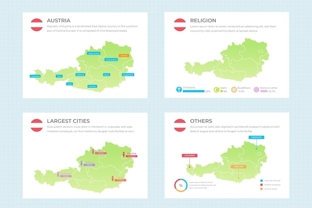 Infográfico do mapa da áustria