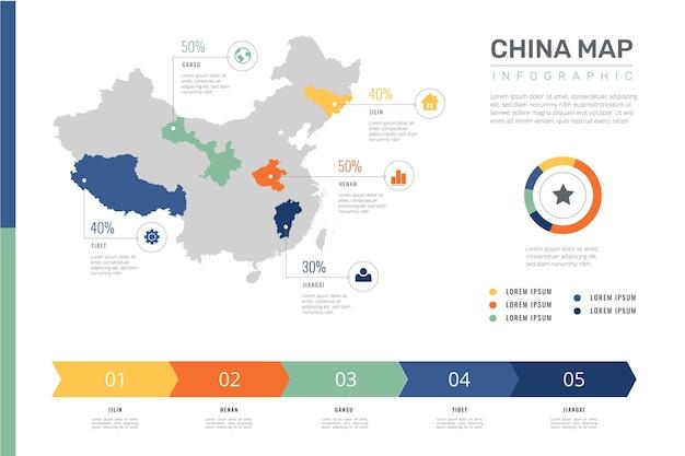 Infográfico do mapa da china em design plano