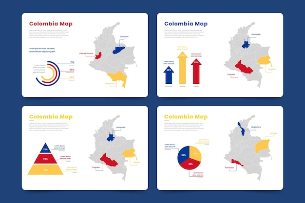Infográfico do mapa da colômbia