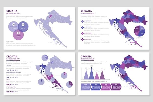 Infográfico do mapa da croácia