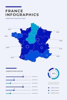 Infográfico do mapa da frança