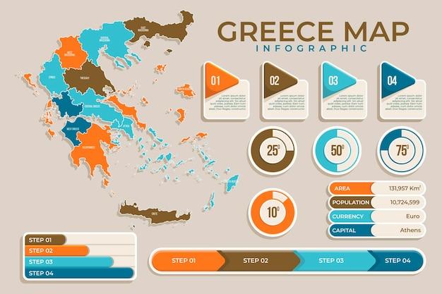 Infográfico do mapa da grécia em design plano