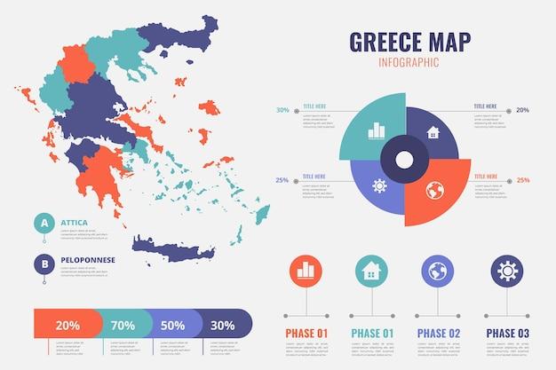 Infográfico do mapa da grécia plana