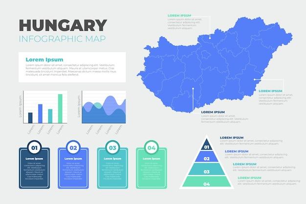 Infográfico do mapa da hungria