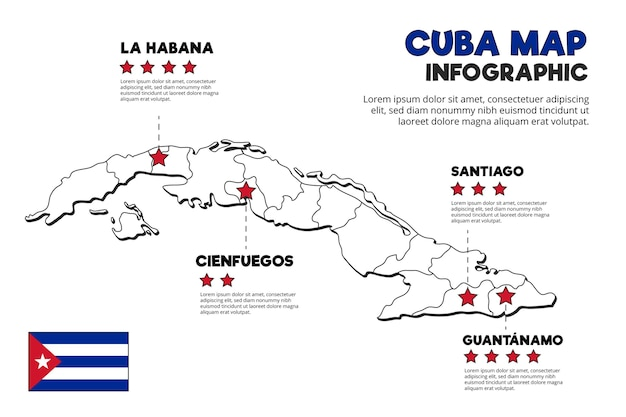 Infográfico do mapa de cuba