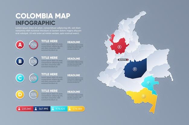 Infográfico do mapa de gradiente da colômbia