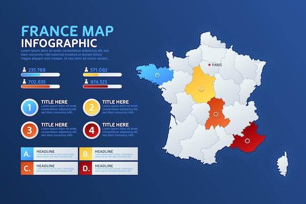 Infográfico do mapa de gradiente da frança