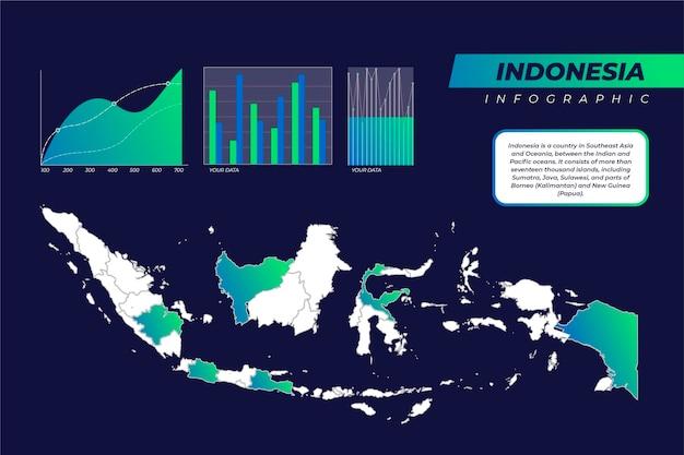 Infográfico do mapa de gradiente da indonésia