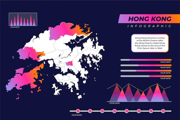 Infográfico do mapa de gradiente de hong kong